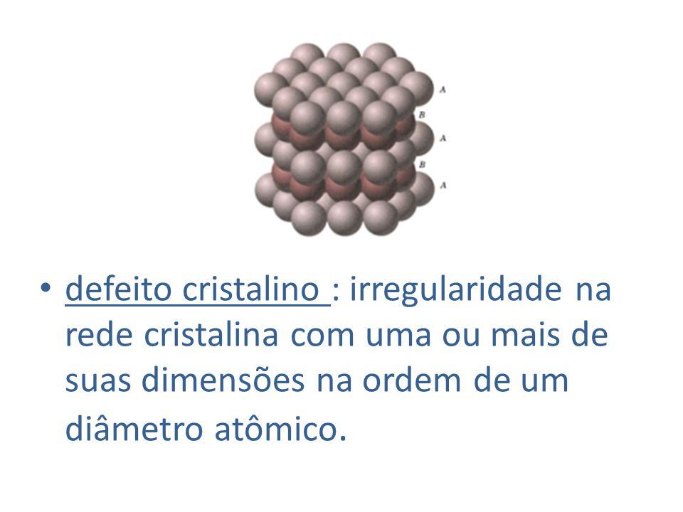 defeito cristalino : irregularidade na rede cristalina com uma ou mais de suas dimensões na ordem de um diâmetro atômico.