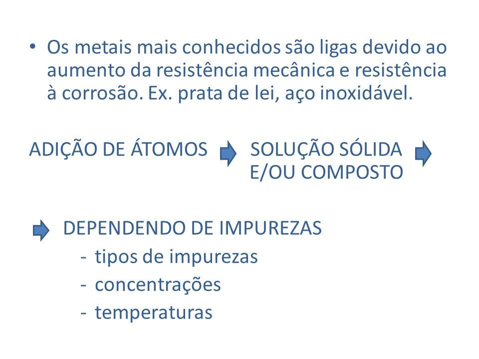 Os metais mais conhecidos são ligas devido ao aumento da resistência mecânica e resistência à corrosão. Ex. prata de lei, aço inoxidável.