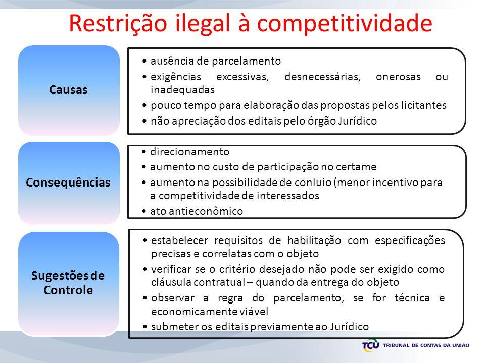 Restrição ilegal à competitividade