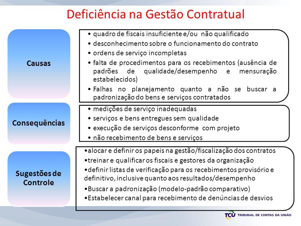 Deficiência na Gestão Contratual