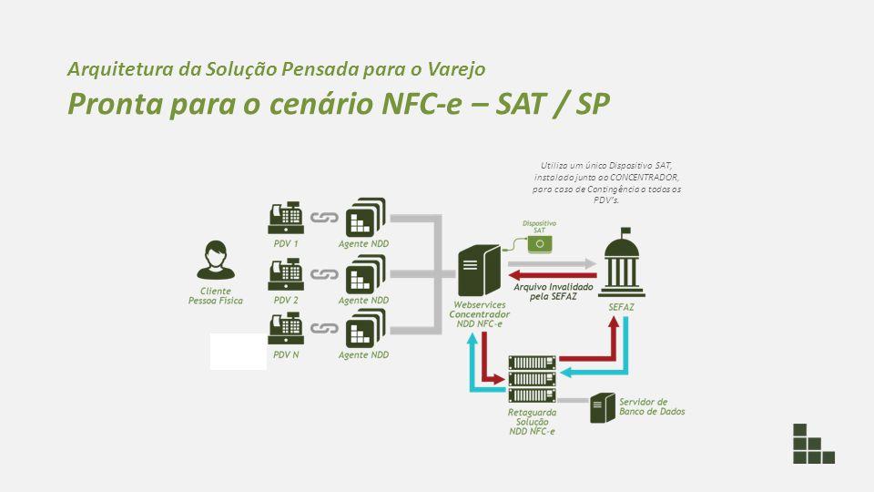 Pronta para o cenário NFC-e – SAT / SP