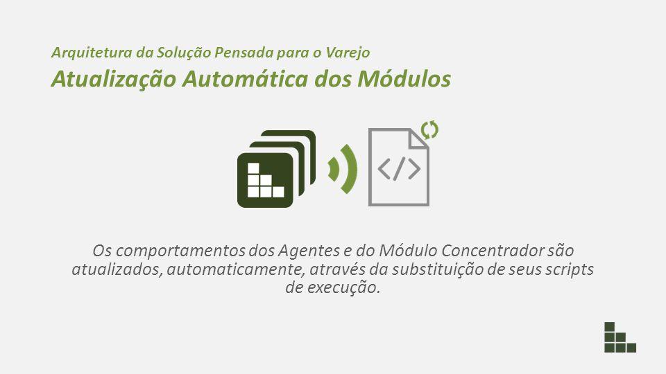 Atualização Automática dos Módulos