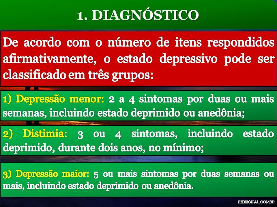 1. DIAGNÓSTICO De acordo com o número de itens respondidos afirmativamente, o estado depressivo pode ser classificado em três grupos: