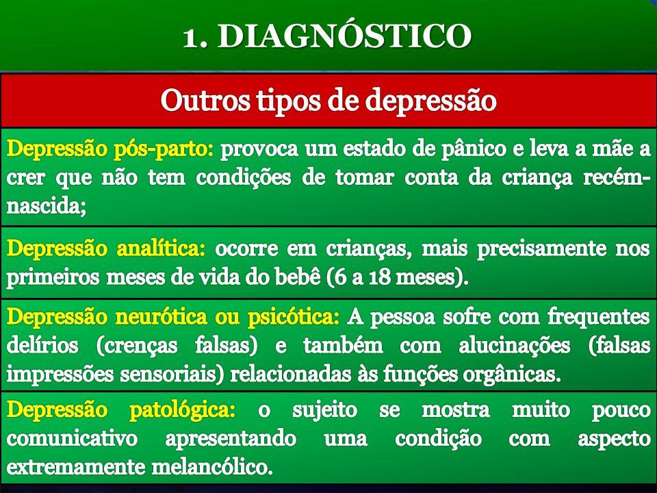 Outros tipos de depressão
