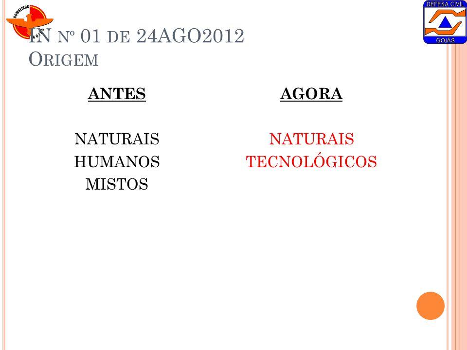 ANTES NATURAIS HUMANOS MISTOS AGORA NATURAIS TECNOLÓGICOS