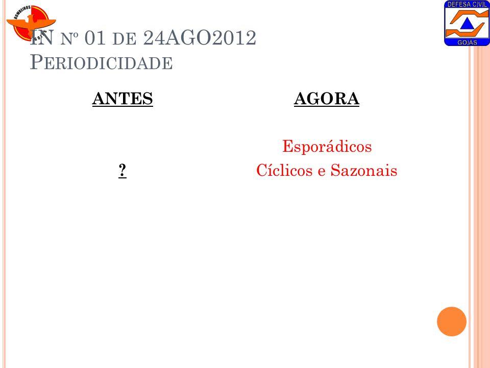 IN nº 01 de 24AGO2012 Periodicidade