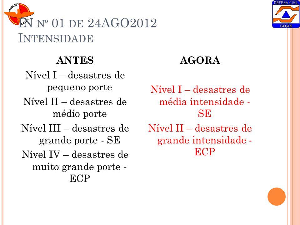 IN nº 01 de 24AGO2012 Intensidade
