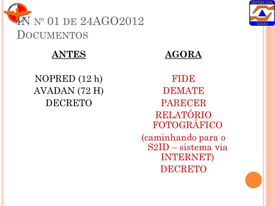 ANTES NOPRED (12 h) AVADAN (72 H) DECRETO