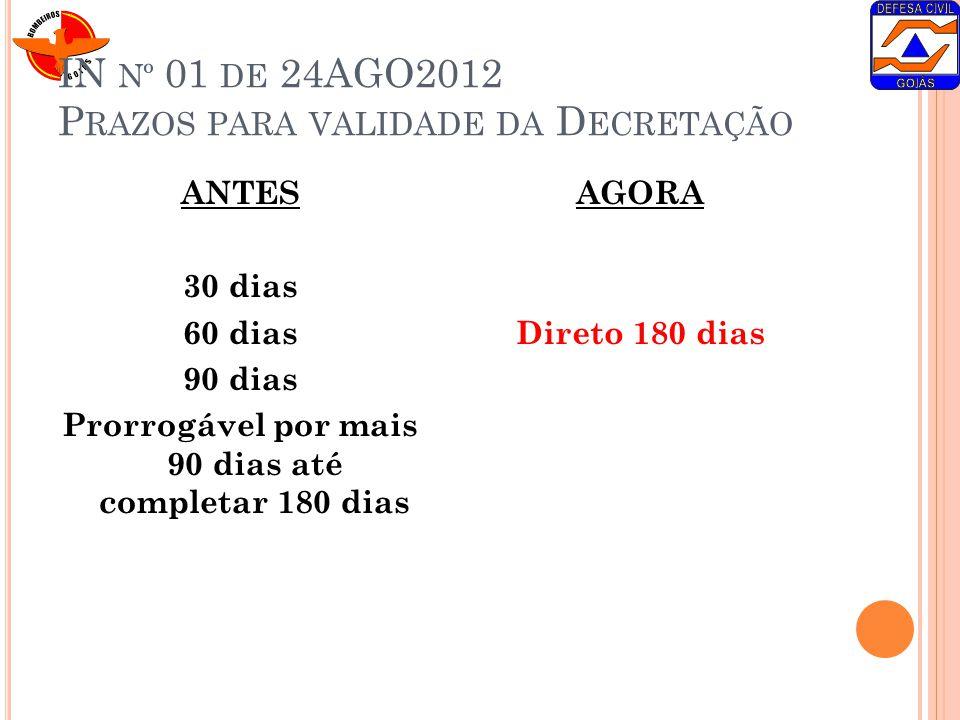 IN nº 01 de 24AGO2012 Prazos para validade da Decretação