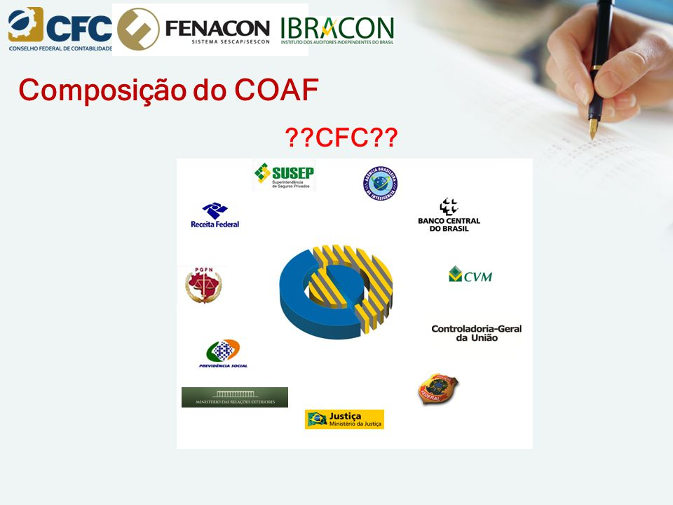 Composição do COAF CFC