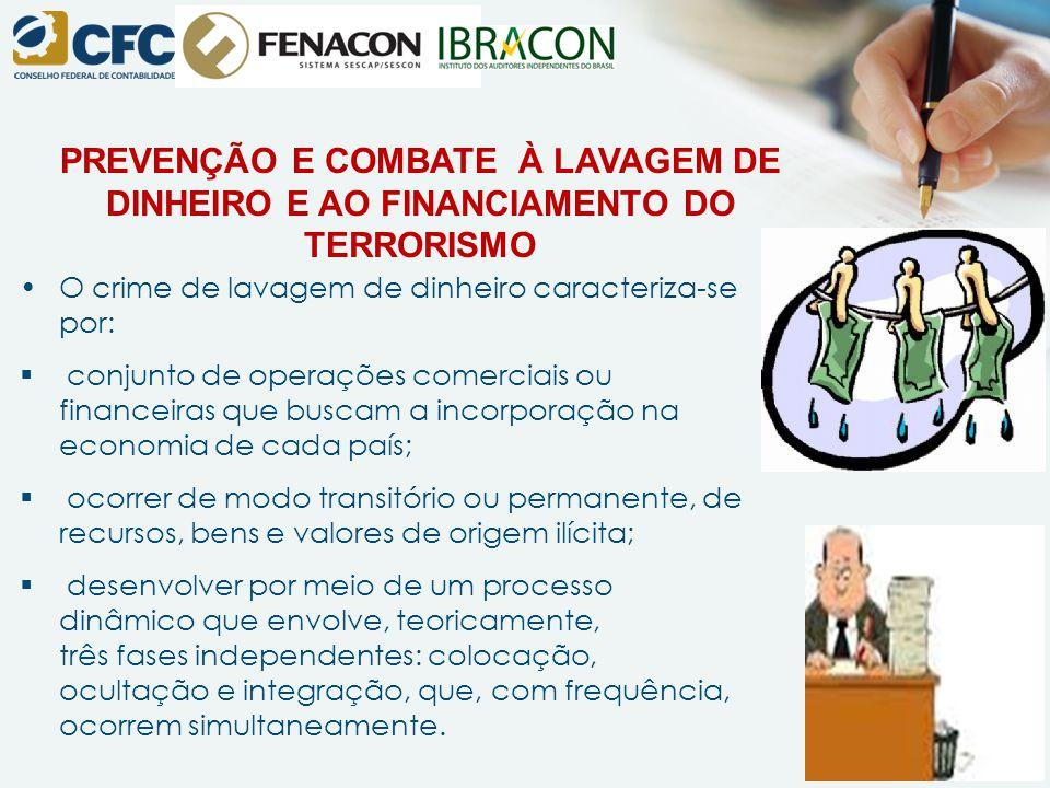 PREVENÇÃO E COMBATE À LAVAGEM DE DINHEIRO E AO FINANCIAMENTO DO TERRORISMO