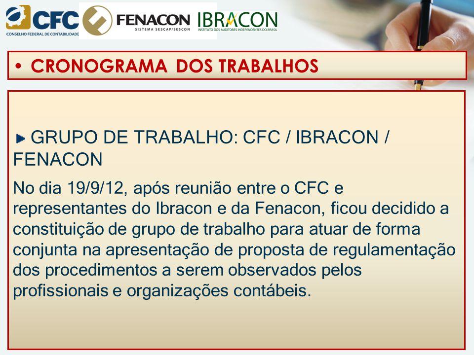 CRONOGRAMA DOS TRABALHOS