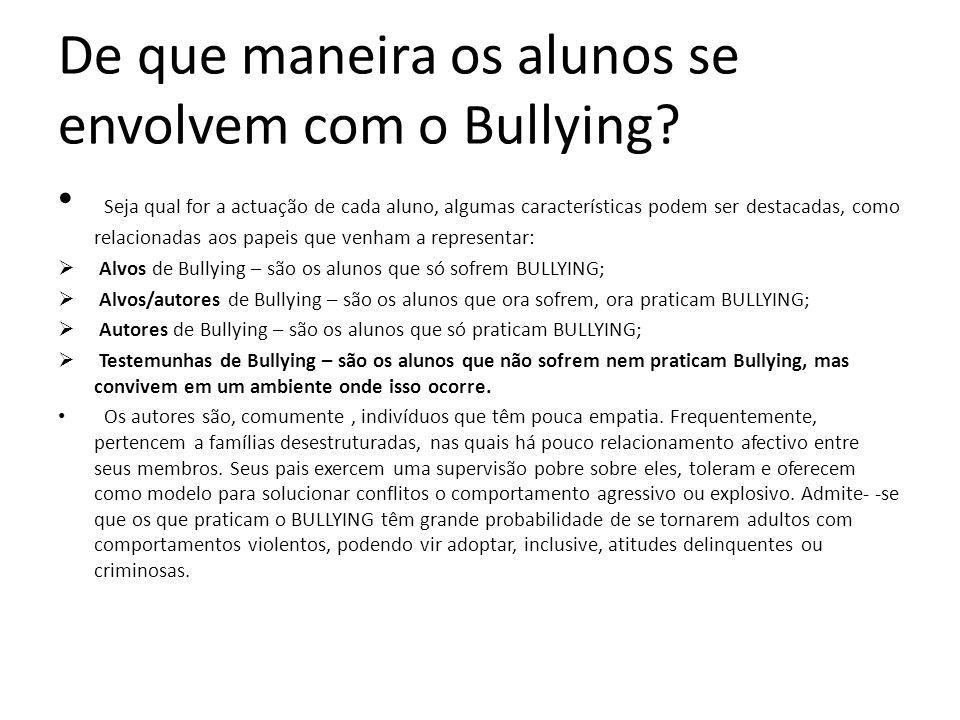 De que maneira os alunos se envolvem com o Bullying