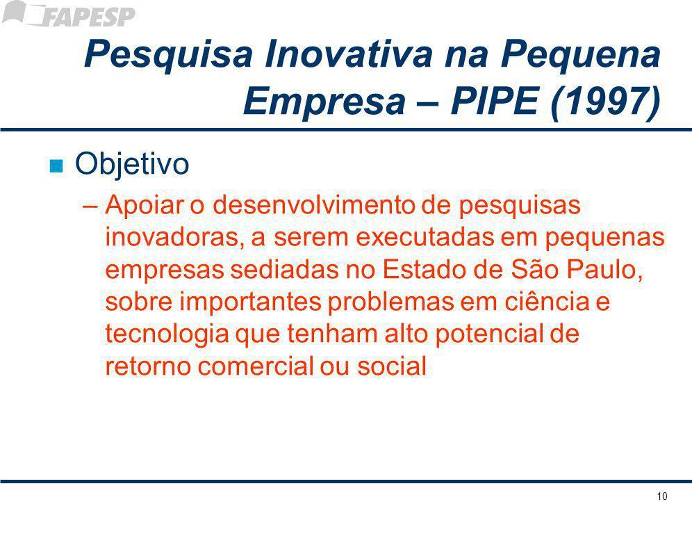 Pesquisa Inovativa na Pequena Empresa – PIPE (1997)