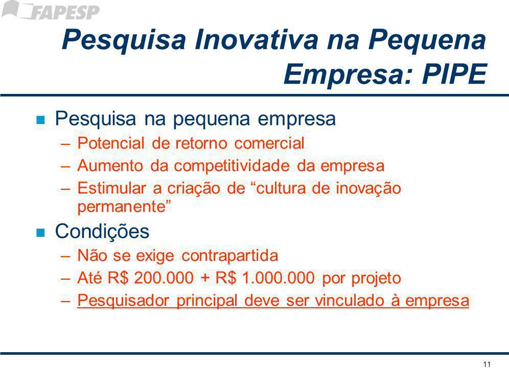 Pesquisa Inovativa na Pequena Empresa: PIPE