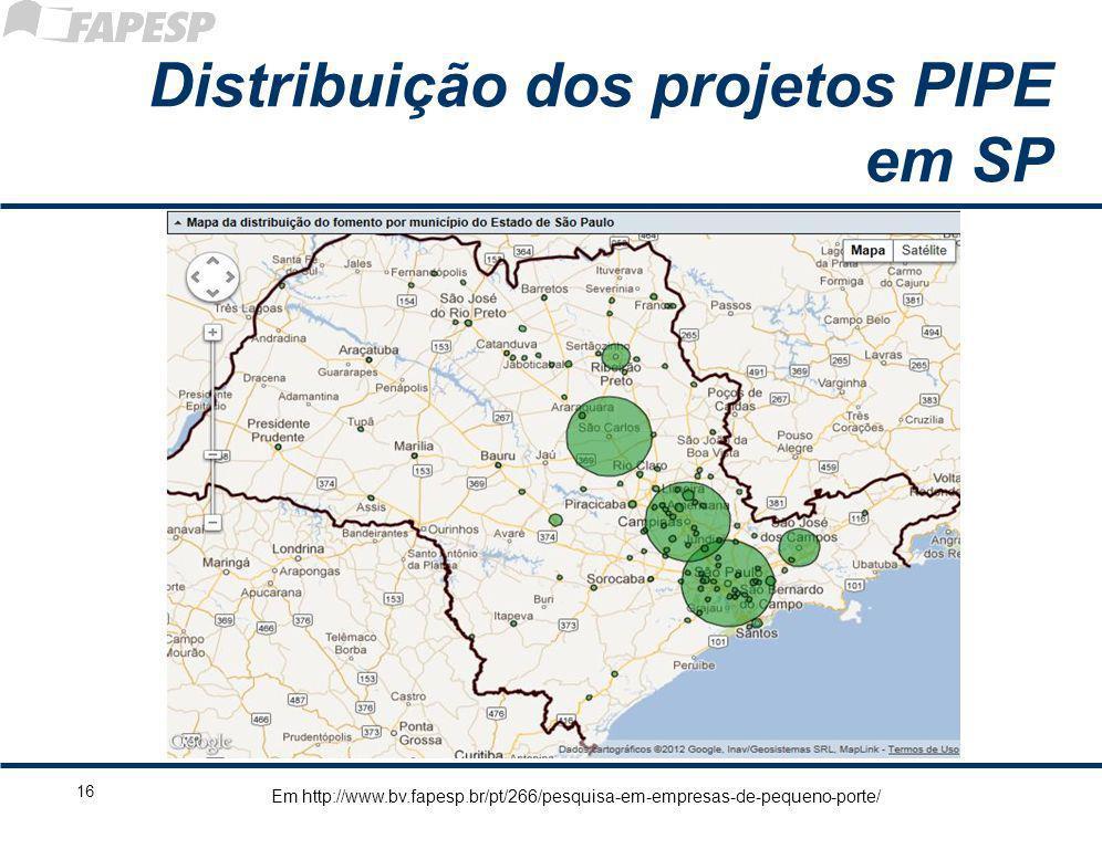 Distribuição dos projetos PIPE em SP