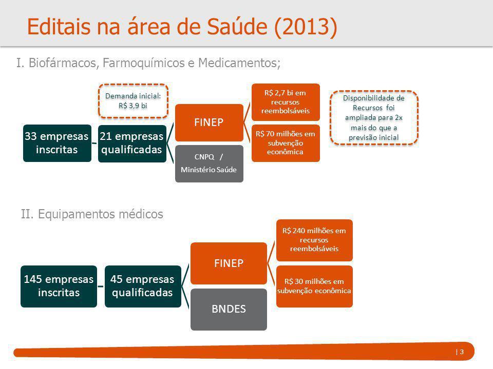Editais na área de Saúde (2013)