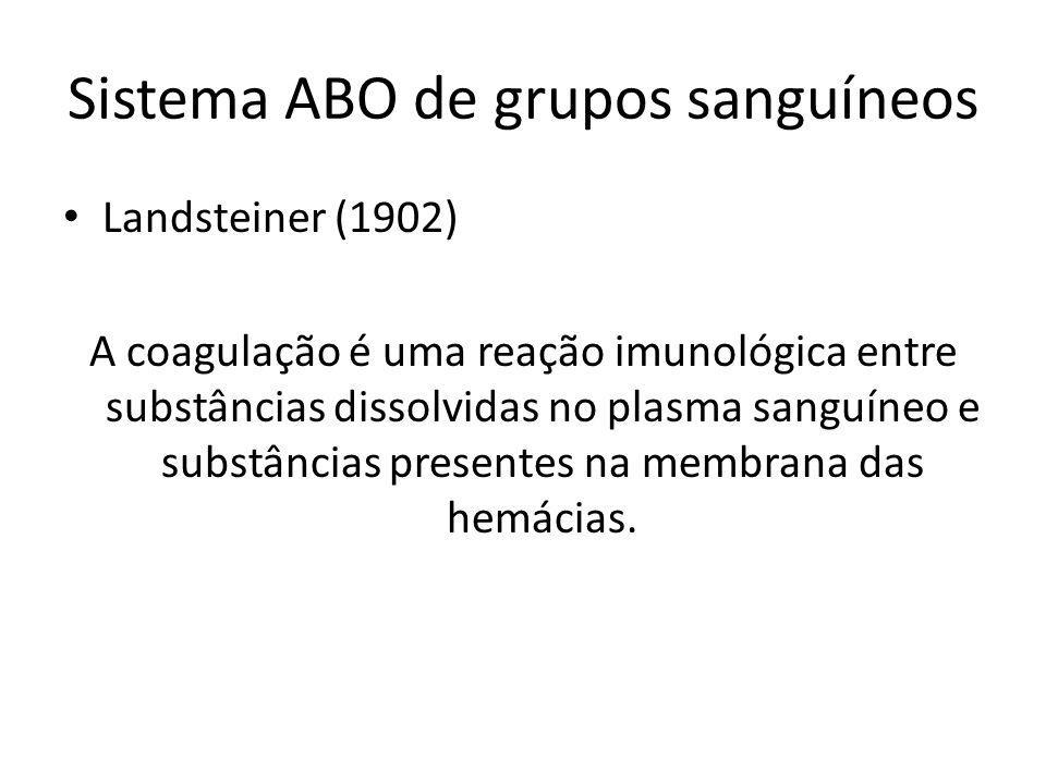 Sistema ABO de grupos sanguíneos