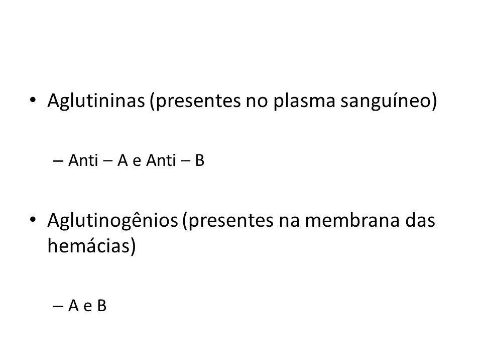 Aglutininas (presentes no plasma sanguíneo)