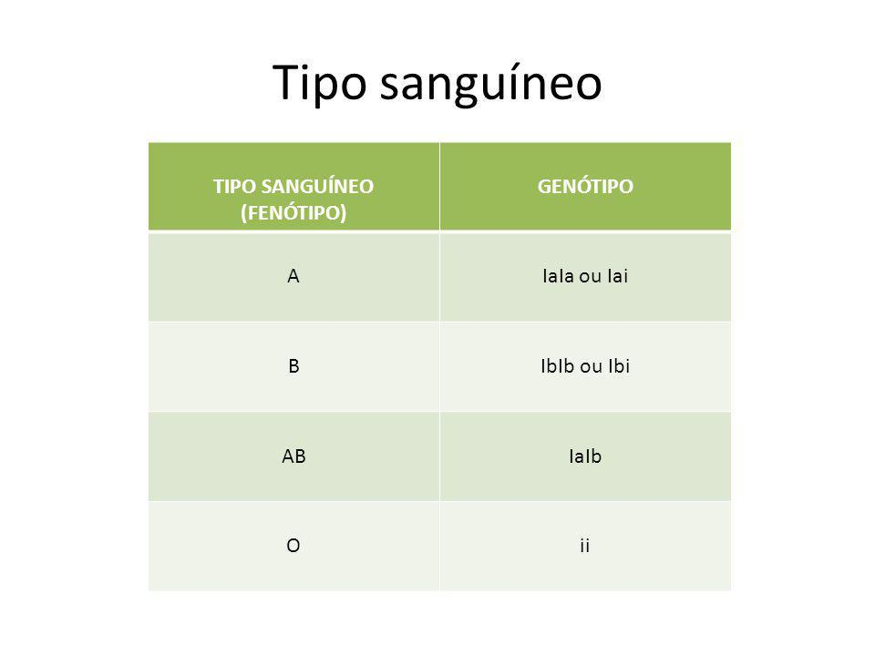 Tipo sanguíneo TIPO SANGUÍNEO (FENÓTIPO) GENÓTIPO A IaIa ou Iai B