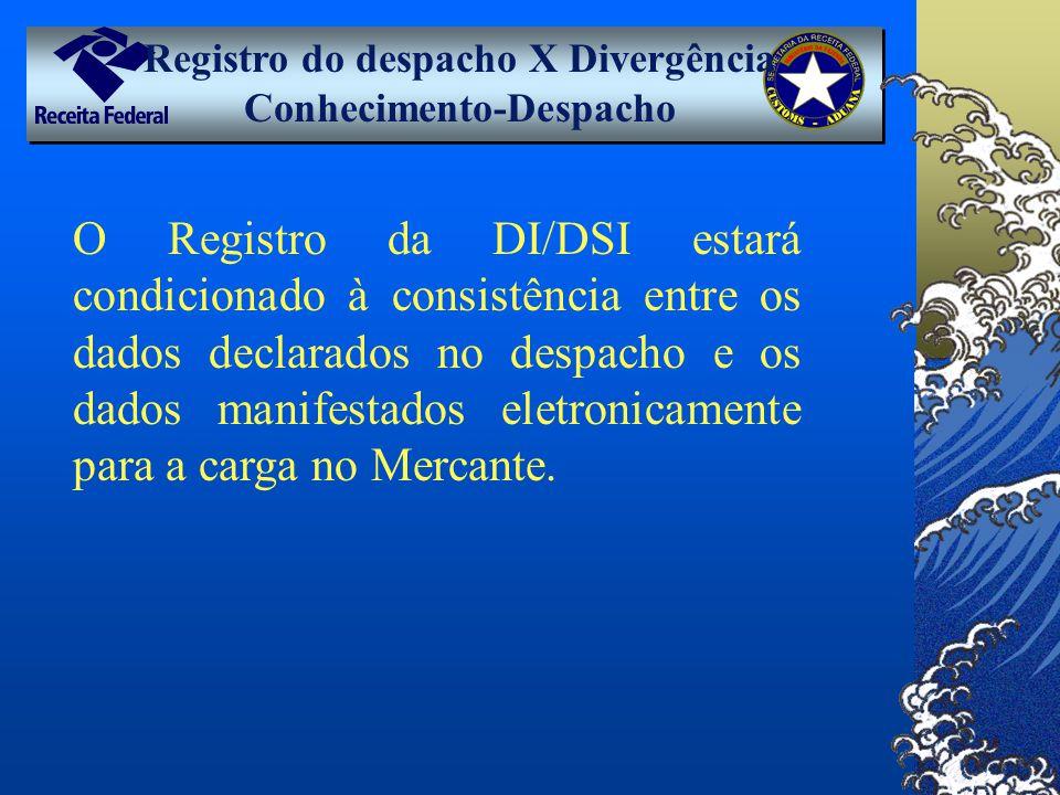 Registro do despacho X Divergência Conhecimento-Despacho