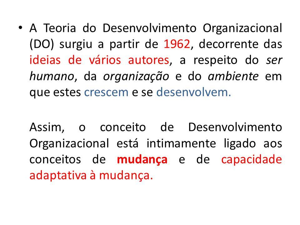 A Teoria do Desenvolvimento Organizacional (DO) surgiu a partir de 1962, decorrente das ideias de vários autores, a respeito do ser humano, da organização e do ambiente em que estes crescem e se desenvolvem.