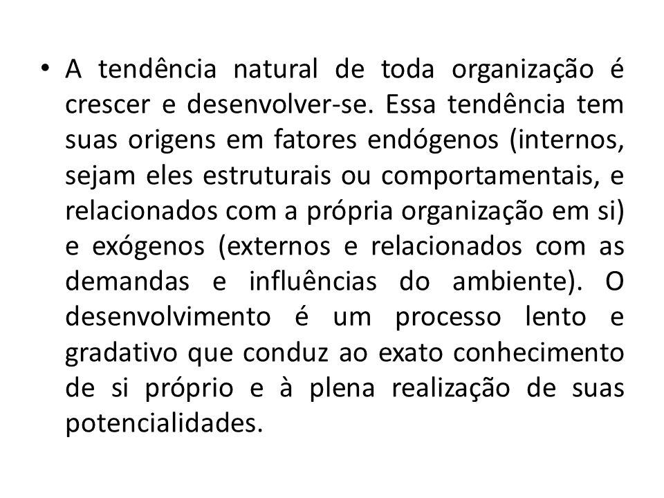 A tendência natural de toda organização é crescer e desenvolver-se