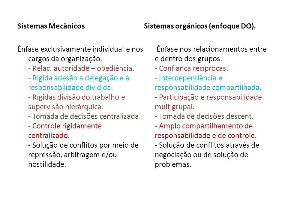 Sistemas Mecânicos Ênfase exclusivamente individual e nos cargos da organização.