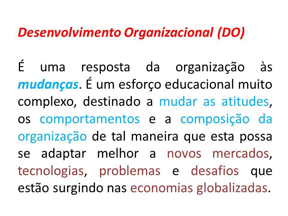 Desenvolvimento Organizacional (DO)