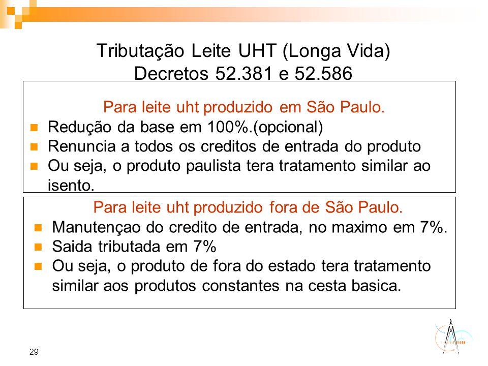 Tributação Leite UHT (Longa Vida) Decretos 52.381 e 52.586