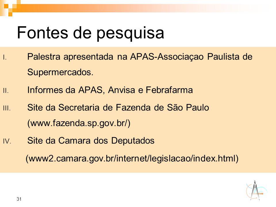 Fontes de pesquisa Palestra apresentada na APAS-Associaçao Paulista de Supermercados. Informes da APAS, Anvisa e Febrafarma.