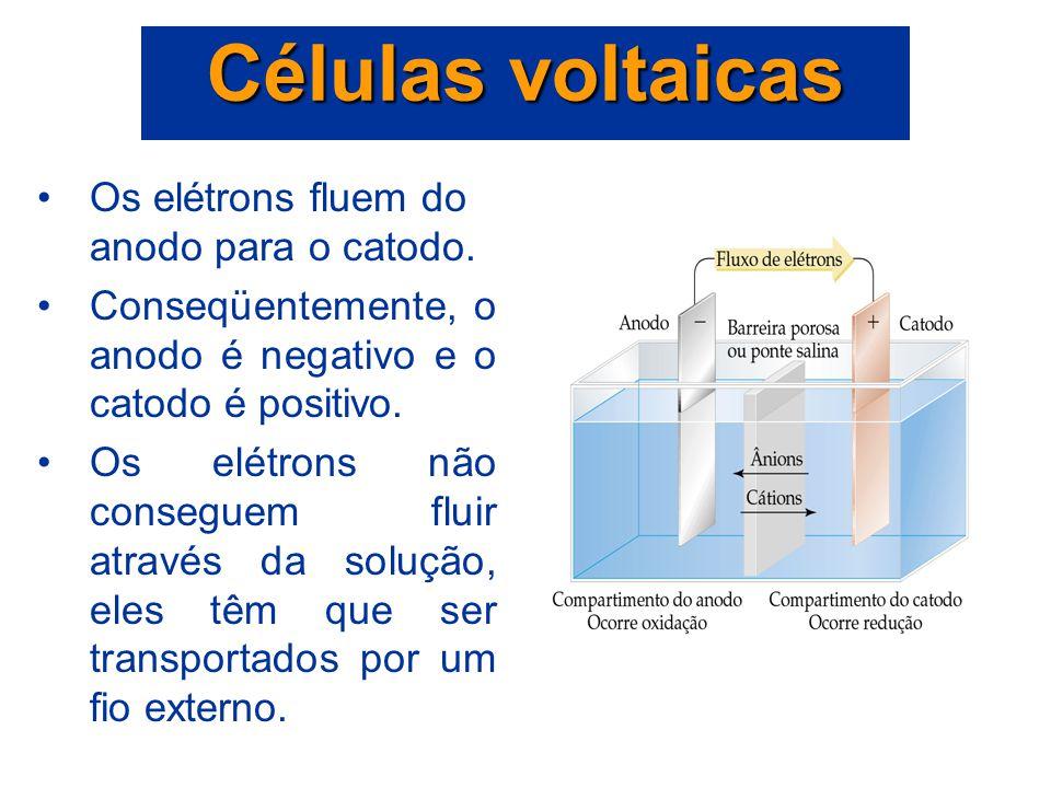 Células voltaicas Os elétrons fluem do anodo para o catodo.