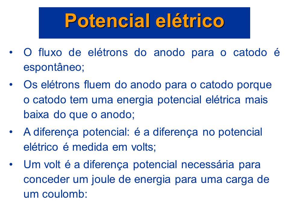 Potencial elétrico O fluxo de elétrons do anodo para o catodo é espontâneo;