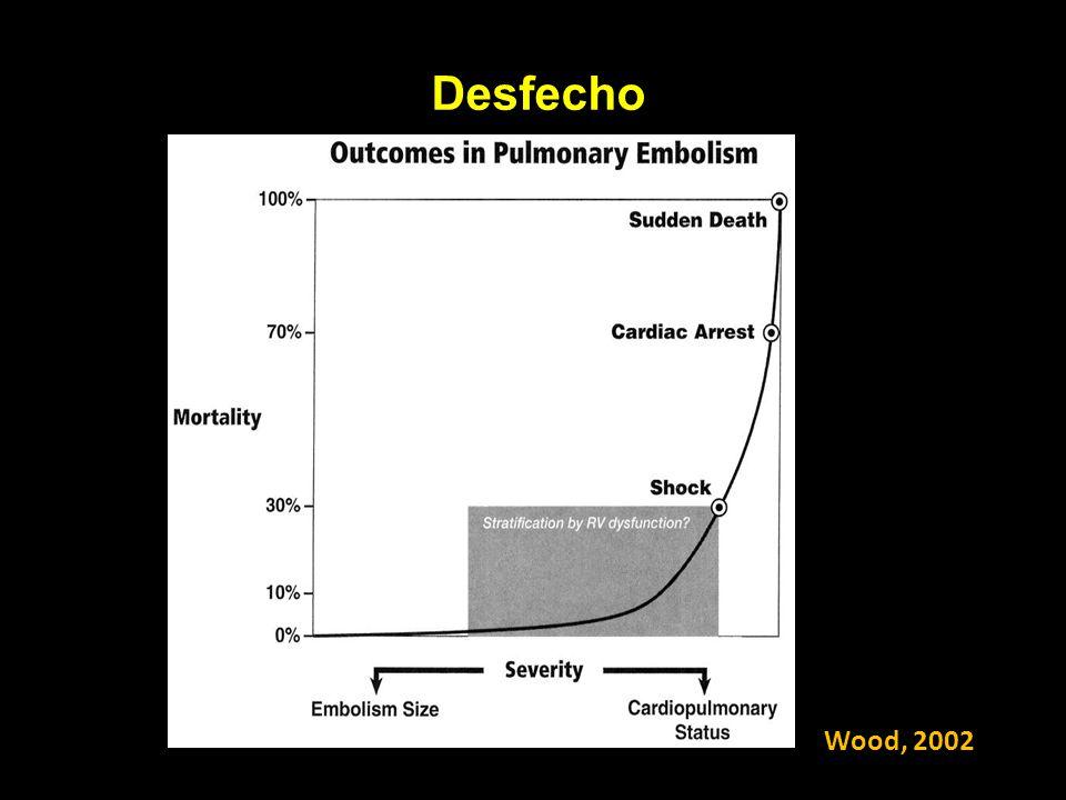 Desfecho Wood, 2002