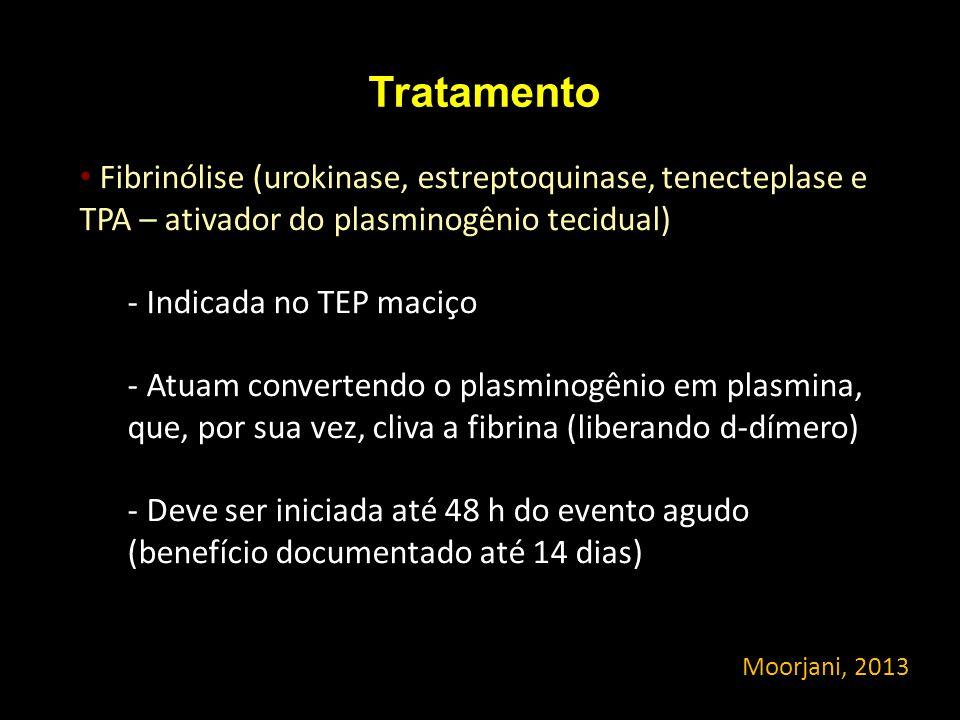 Tratamento Fibrinólise (urokinase, estreptoquinase, tenecteplase e TPA – ativador do plasminogênio tecidual)