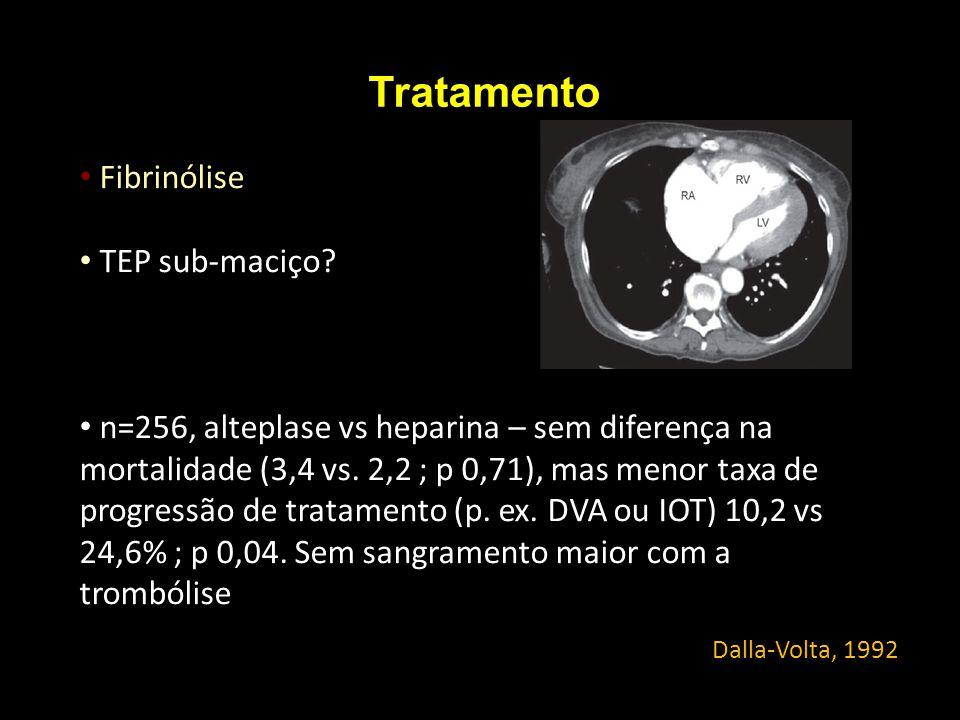 Tratamento Fibrinólise TEP sub-maciço