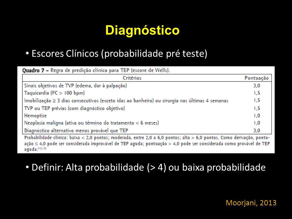 Diagnóstico Escores Clínicos (probabilidade pré teste)