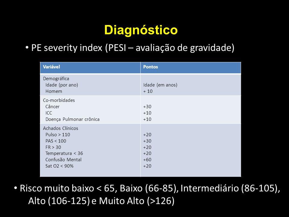 Diagnóstico PE severity index (PESI – avaliação de gravidade)