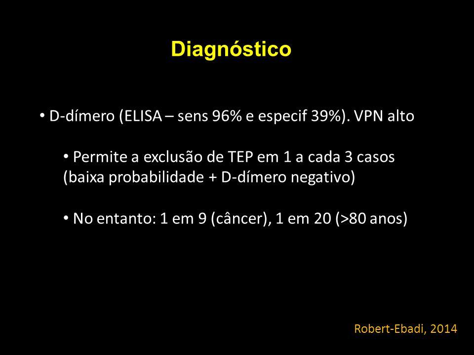 Diagnóstico D-dímero (ELISA – sens 96% e especif 39%). VPN alto