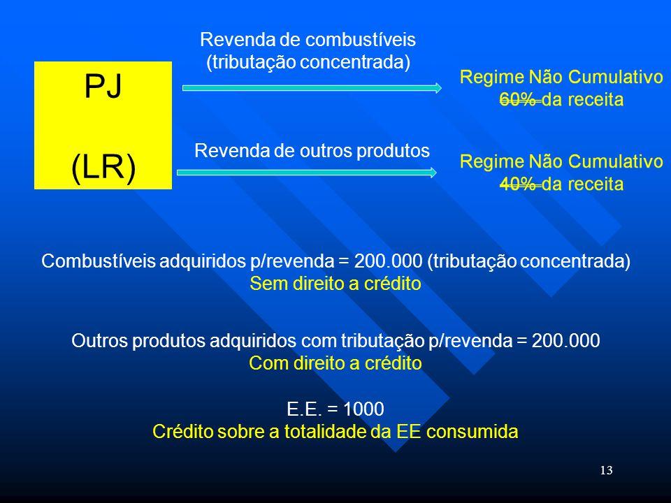 PJ (LR) Revenda de combustíveis (tributação concentrada)