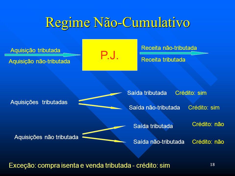 Regime Não-Cumulativo