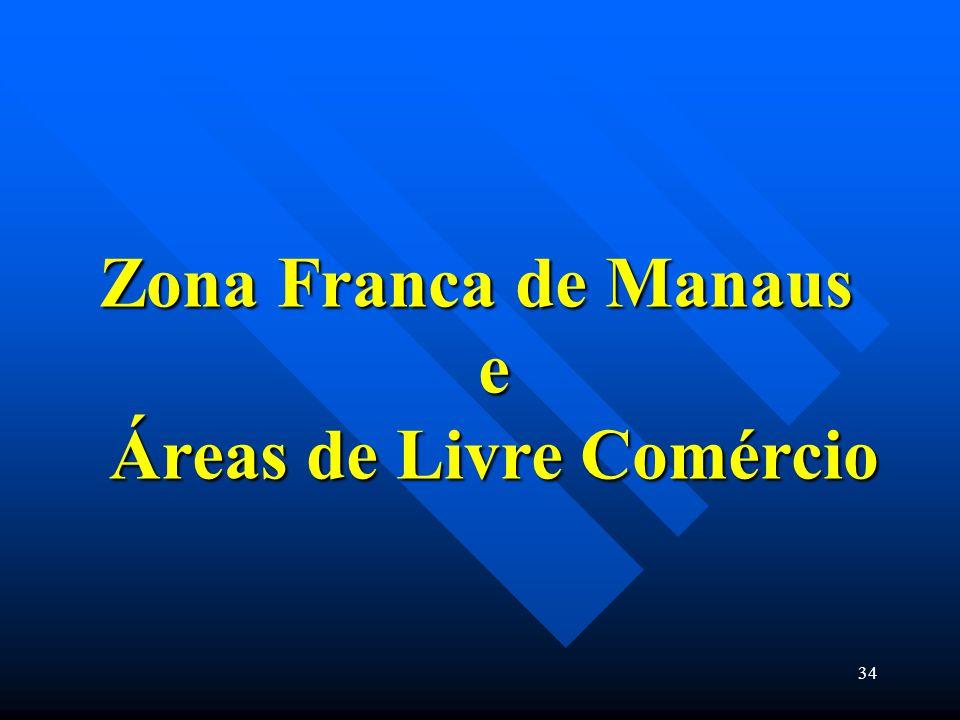 Zona Franca de Manaus e Áreas de Livre Comércio
