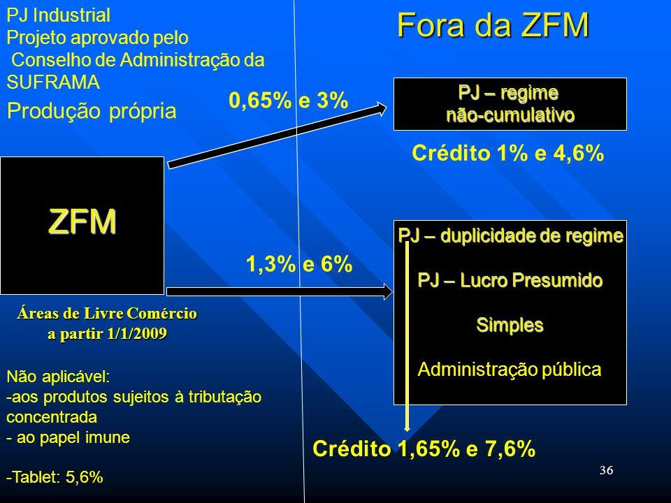 Áreas de Livre Comércio a partir 1/1/2009