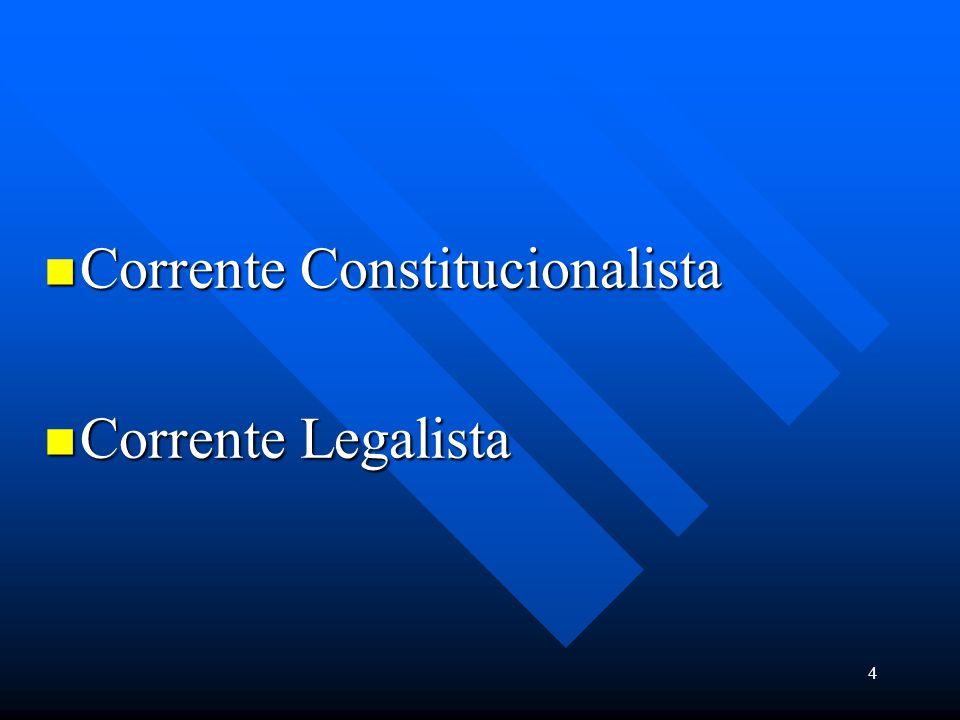 Corrente Constitucionalista Corrente Legalista