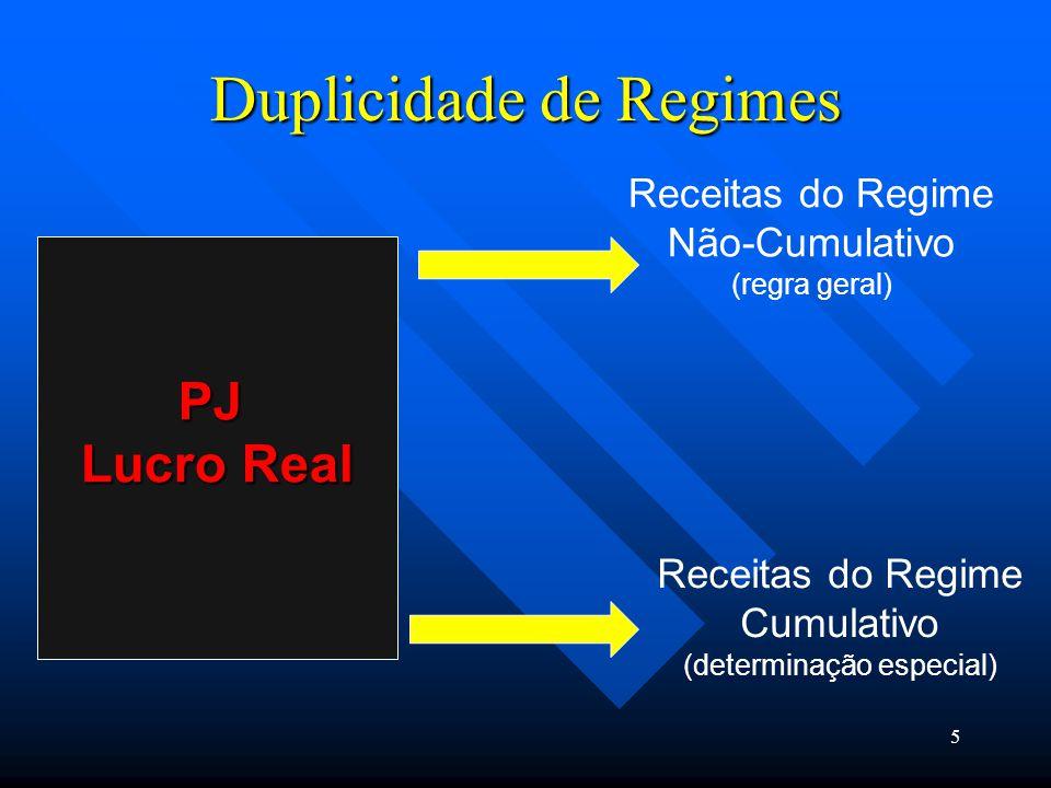 Duplicidade de Regimes