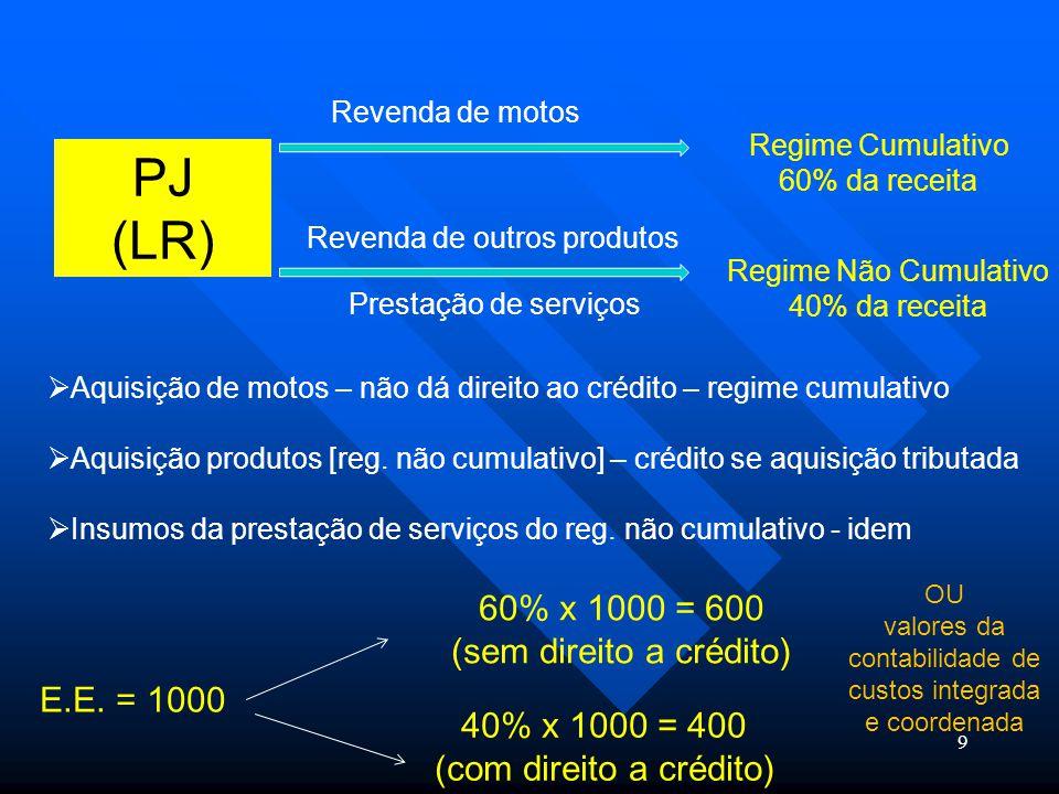 PJ (LR) 60% x 1000 = 600 (sem direito a crédito) E.E. = 1000