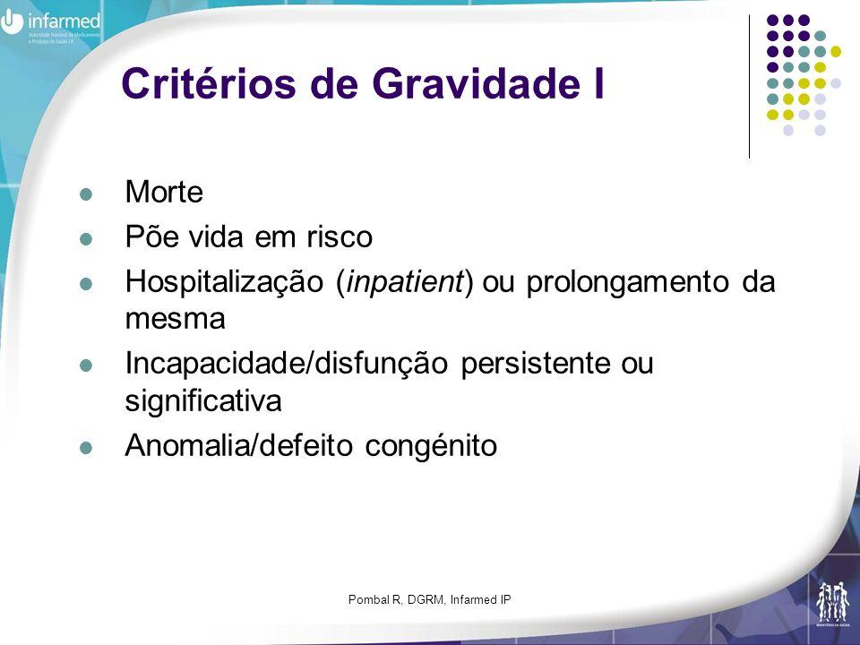 Critérios de Gravidade I
