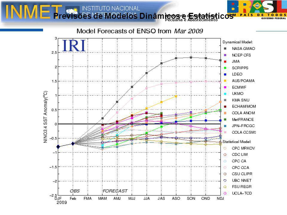Previsões de Modelos Dinâmicos e Estatísticos