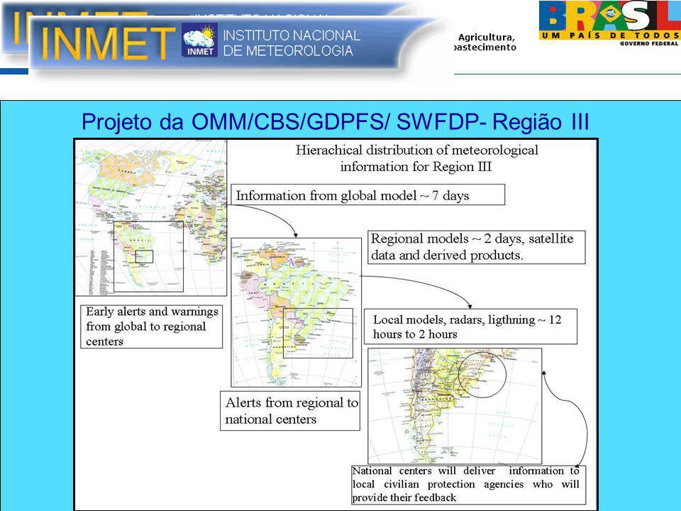 Projeto da OMM/CBS/GDPFS/ SWFDP- Região III