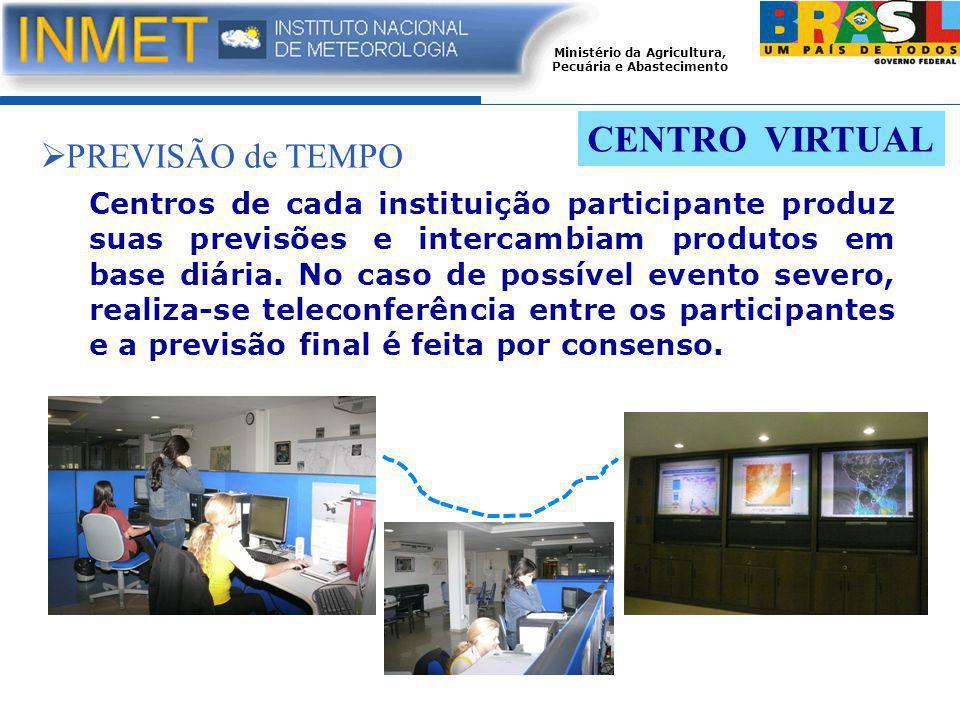 CENTRO VIRTUAL PREVISÃO de TEMPO